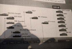 Filtrados los planes de Audi para 2018
