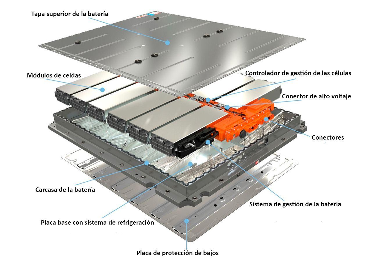 Foto Batería Volkswagen ID.3 - tecnología