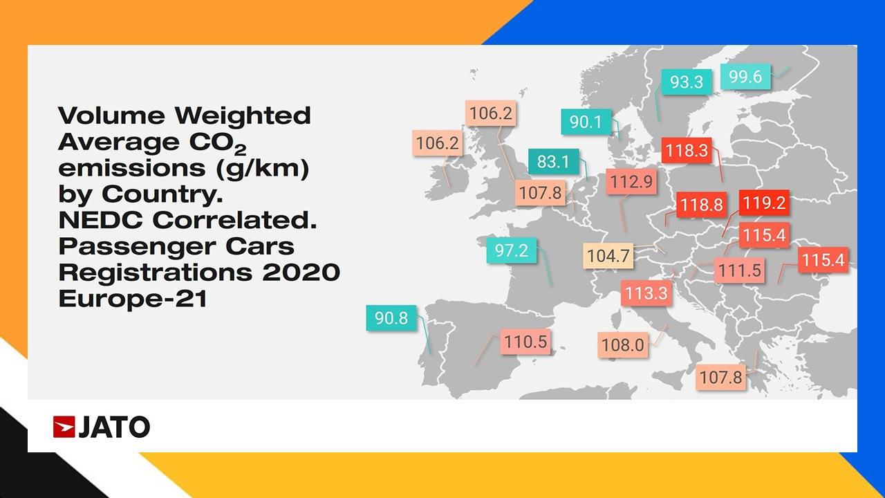 Emisiones medias de CO2 por países en Europa durante el año 2020
