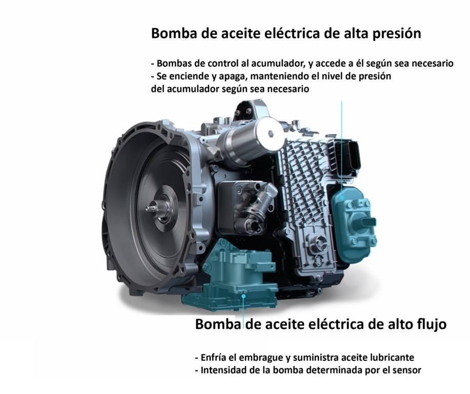Foto caja de cambios DCT de 8 velocidades Hyundai Kona N