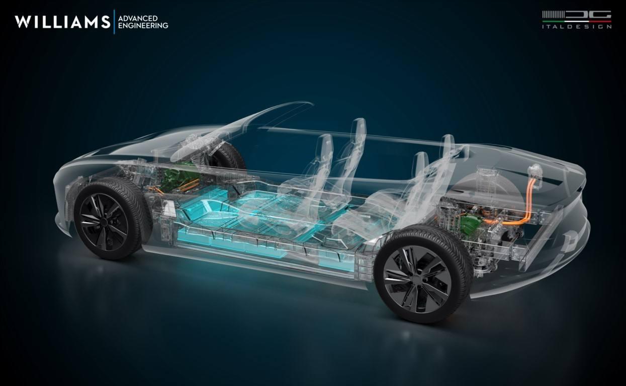 Plataforma EWX de Italdesign y Williams para modelos de grandes prestaciones