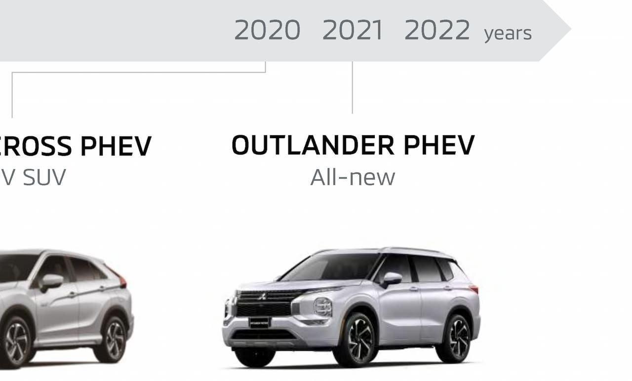 Foto documento resultados 2020 de Mitsubishi