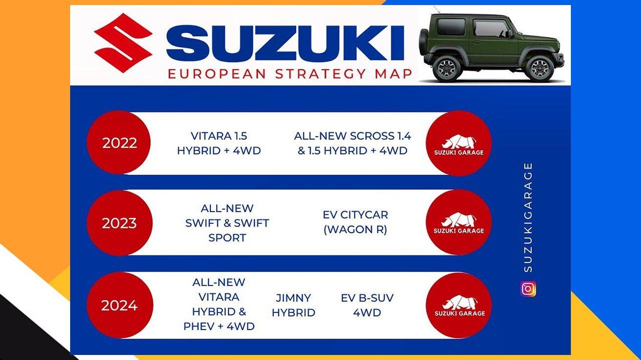La hoja de ruta de Suzuki para Europa
