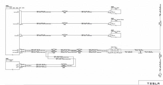 Tesla Autopilot 2.0 - sistema de triple cámara