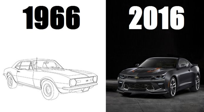El Chevrolet Camaro cumple su 50º aniversario