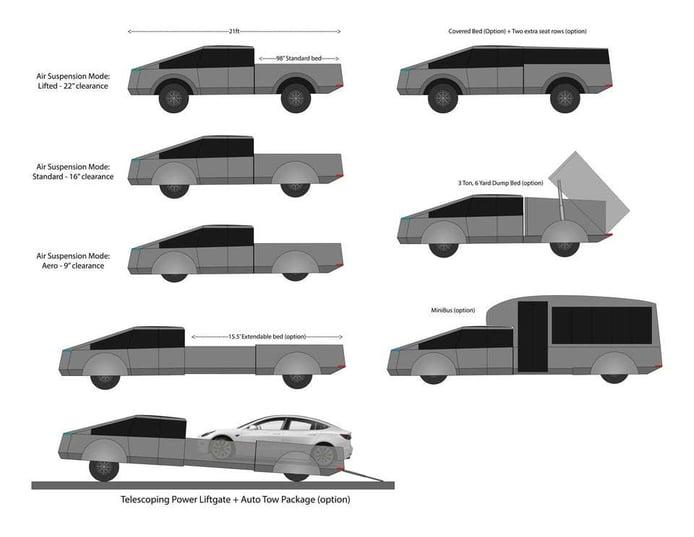 El pick-up ciberpunk de Tesla se destapa en estos bocetos