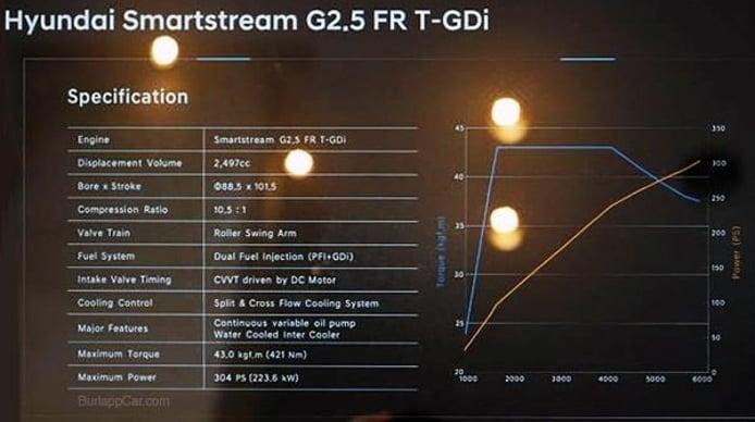 Una filtración desvela los motores que montarán los Genesis GV80 y G80