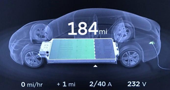 Las baterías del millón de kilómetros de Tesla ¿Qué sabemos, cuándo llegan?