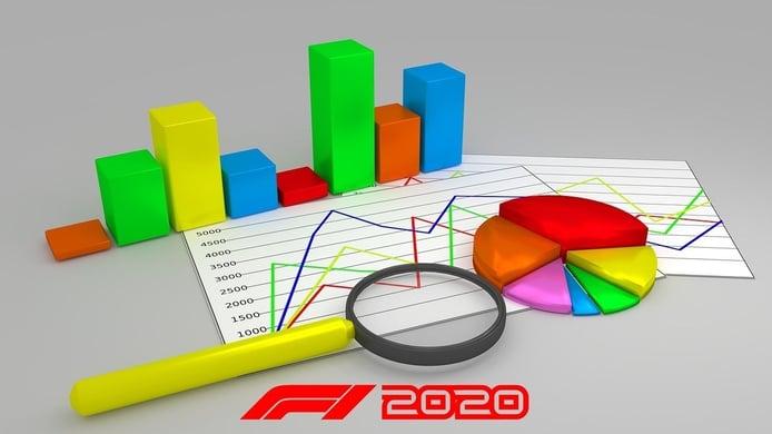 Así quedan las estadísticas y datos del Mundial 2020 de Fórmula 1