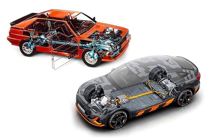 ¿Cómo funciona el sistema de tracción 'quattro' de Audi?