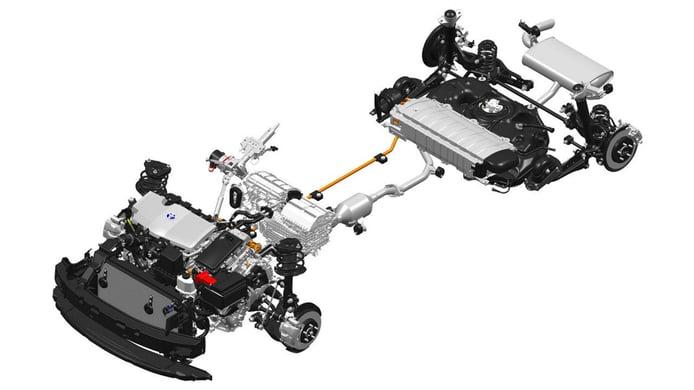 Cómo prolongar la vida útil de las baterías NiMh de híbridos Toyota y Lexus