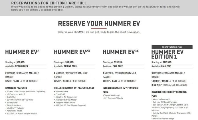 El nuevo GMC Hummer EV sigue siendo absurdo, pero un poco menos