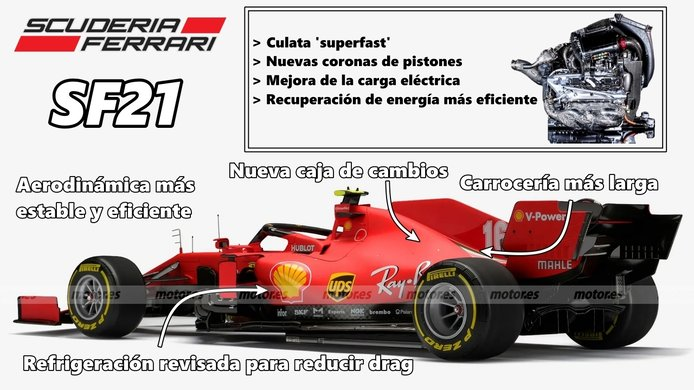 Así será el Ferrari SF21 de Carlos Sainz y Charles Leclerc para 2021