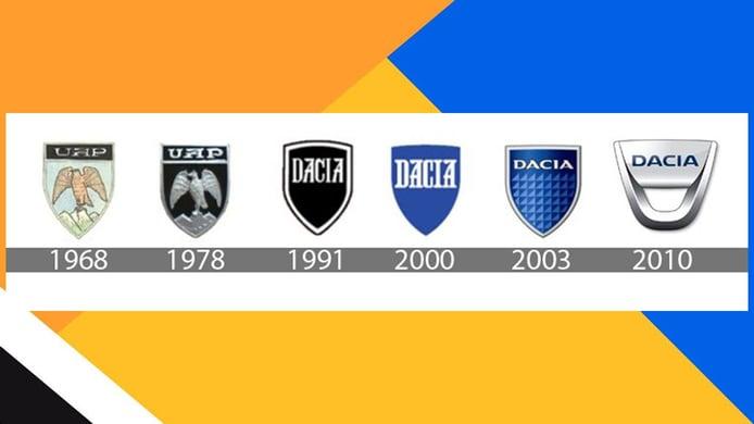 Historia del logo de Dacia