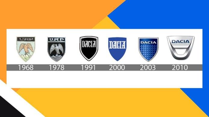 Evolución del logo de Dacia