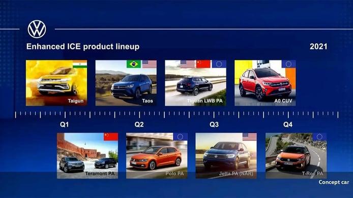 Volkswagen nuevos modelos 2021