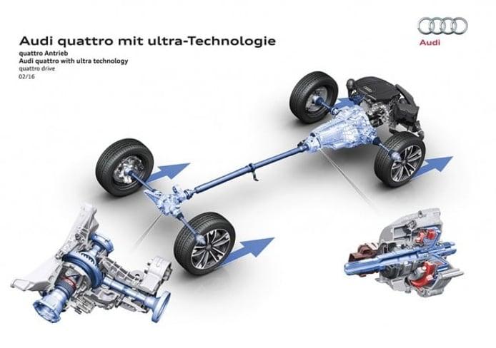 Audi quattro con tecnología ultra