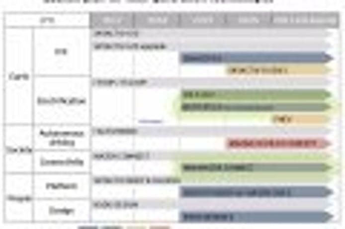 Los planes de Mazda para 2021: eléctricos, SkyActiv-X y mucha tecnología