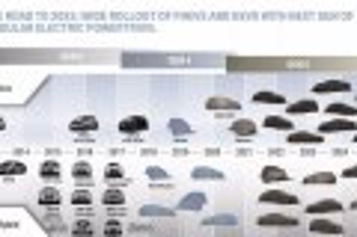 BMW Gen 5: todos los detalles del nuevo motor eléctrico eDrive