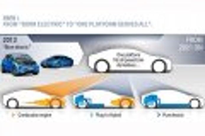 BMW desvela nuevas plataformas superflexibles para todo tipo de motores
