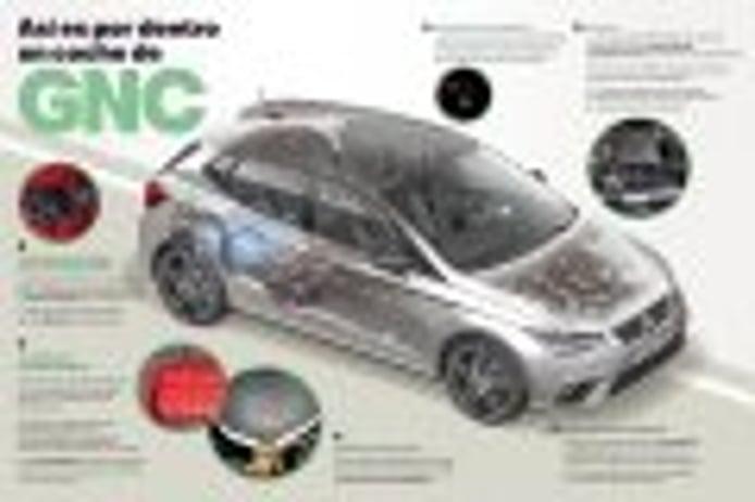 Cómo es un coche de GNC por dentro: SEAT nos da todas las claves