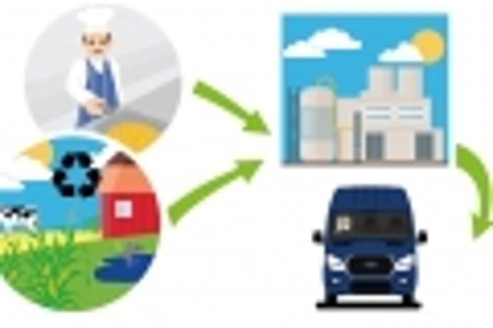 ¿Qué es el Aceite Vegetal Hidrotratado o HVO? ¿Puedo usarlo en mi vehículo?