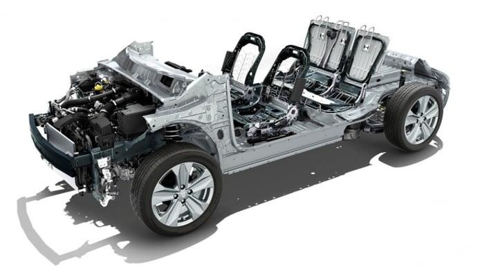 Dacia Logan 2021 - plataforma