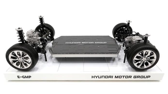 Foto plataforma e-GMP de Hyundai