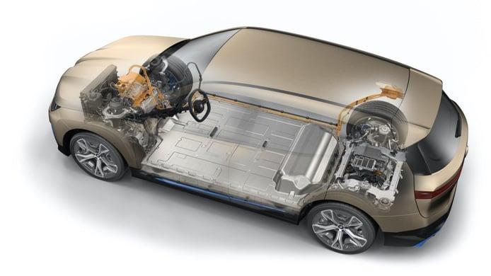 El Instituto Fraunhofer investiga baterías de aluminio para coches eléctricos