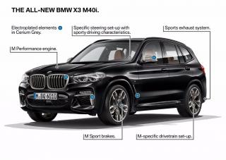 Fotos BMW X3 2018 oficial Foto 56