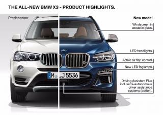 Fotos BMW X3 2018 oficial Foto 57