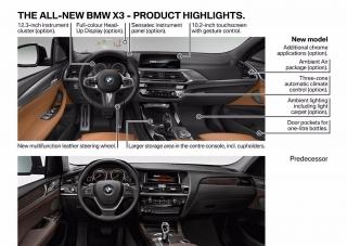 Fotos BMW X3 2018 oficial Foto 58
