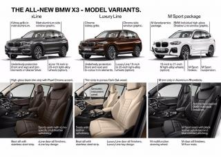 Fotos BMW X3 2018 oficial Foto 60