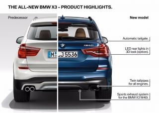 Fotos BMW X3 2018 oficial Foto 61