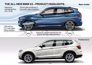 Fotos BMW X3 2018 oficial Foto 62