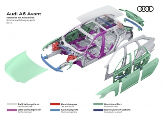 Fotos prueba Audi A6 Avant 50 TDI Quattro - Miniatura 78