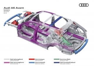 Fotos prueba Audi A6 Avant 50 TDI Quattro - Miniatura 79