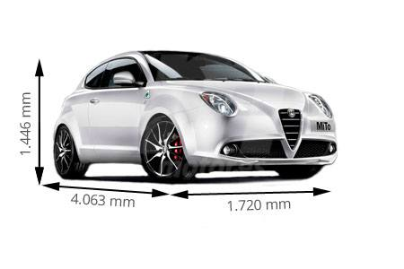 Medidas Alfa Romeo