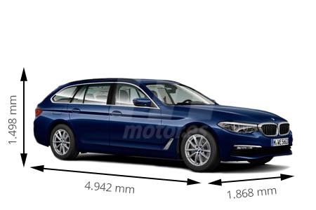 Medidas BMW