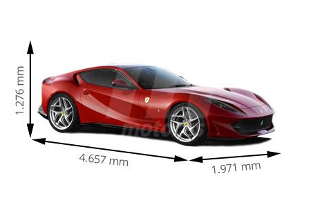 Medidas Ferrari