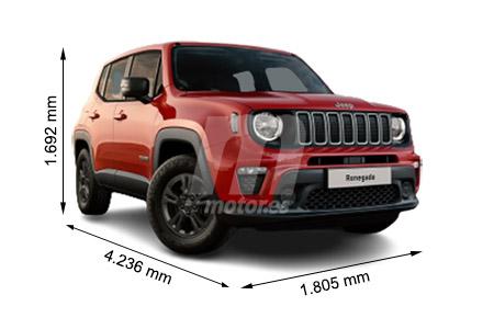 Medidas Jeep