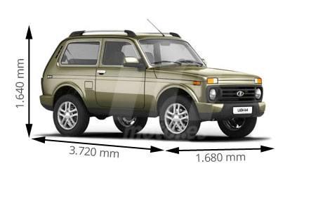 Medidas de coches Lada