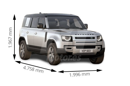 Medidas de coches Land Rover