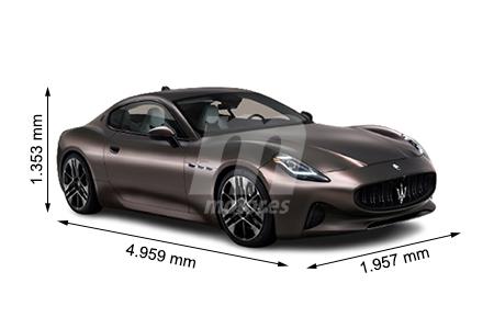 Medidas Maserati
