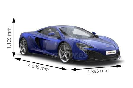 Medidas McLaren
