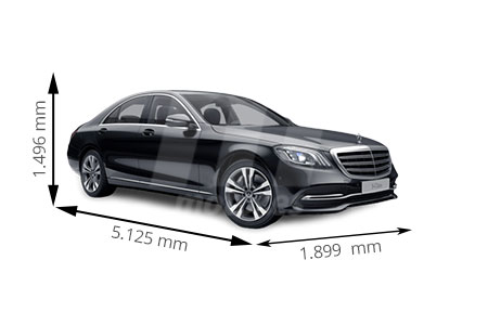 Medidas Mercedes