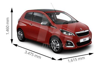 Medidas de coches Peugeot