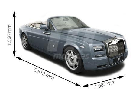 Medidas Rolls-Royce