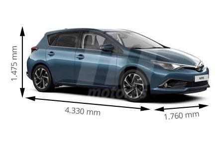 Medidas Toyota Auris: longitud, anchura, altura y maletero