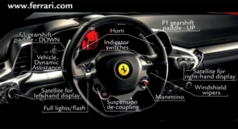 Ferrari explica el funcionamiento del volante de la 458 Italia